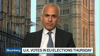 Parliament Must Do a No-Deal/WTO Brexit: Habib