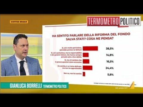 Gianluca Borrelli a Coffee Break (22/11/2019)