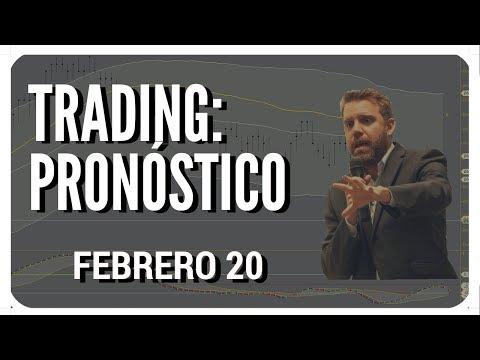 Estamos en un area Critica Pronostico del Pre Mercado S&P500