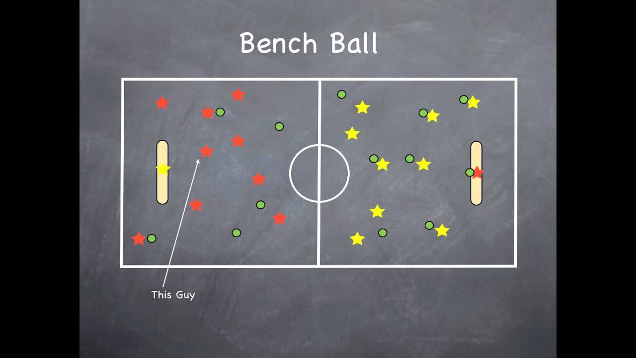 Nice Bench Games Part - 9: Physical Education Games - Benchball