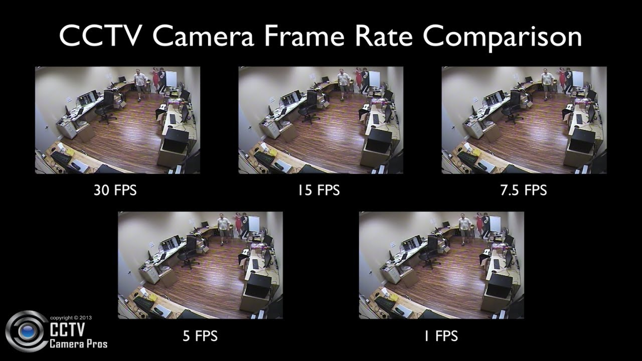 CCTV Camera Video Recording Frame Rate Comparison