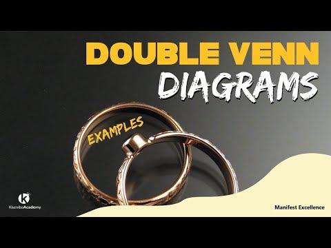 Double Venn Diagrams Worked Examples Kisembo Academy Youtube