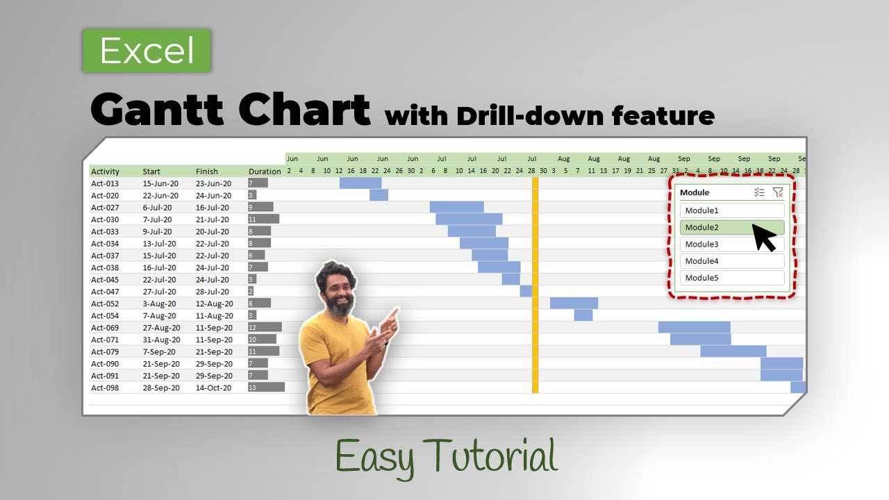 Excel Gantt Chart With Drill Down Feature Youtube