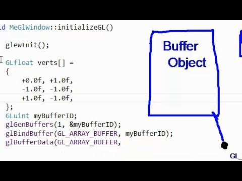 OpenGL Buffer Data