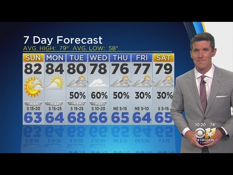 Jeff Jamison's Weather Forecast