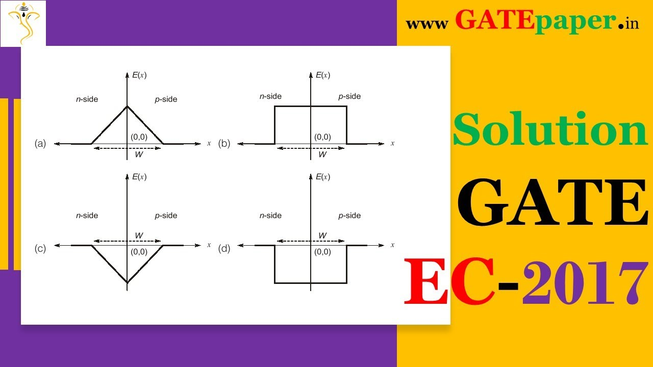 Gate 2017 identify the electric field profile of abrupt pn gate 2017 identify the electric field profile of abrupt pn junction pooptronica
