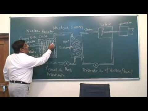 XII 93  Nuclei, Nuclear Reactions and reactor