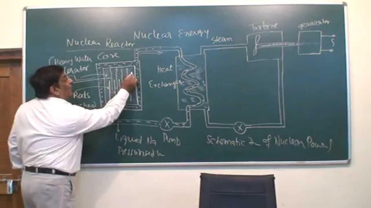 thorium engine diagram [ 1280 x 720 Pixel ]
