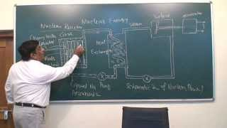 sources of energy class 10 science