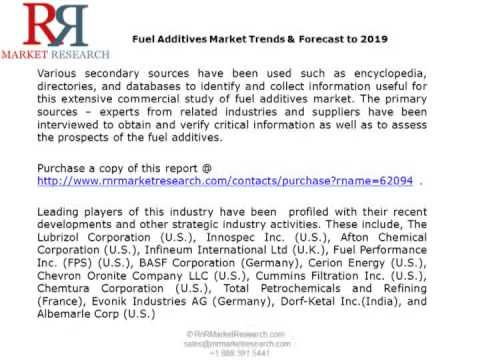 Fuel Additives Market by Applications, Types 2014-2019