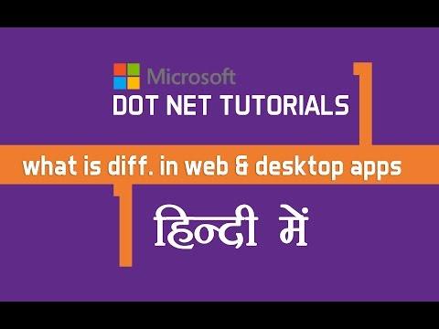 Dot Net Tutorials, What is Dot net - part 1
