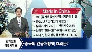 중국의 긴급처방책 효과는? / 최임화의 마켓키워드 / 매일경제TV
