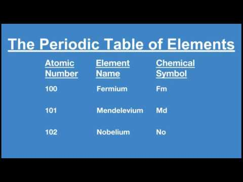 Periodic table of elements part 2 elements 61 118 youtube periodic table of elements part 2 elements 61 118 urtaz Image collections