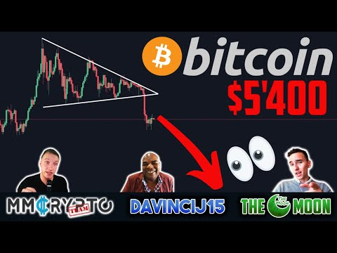 BITCOIN CRASH TO $5'400 RIGHT NOW!!! BEAR MARKET INITIATED!!!?