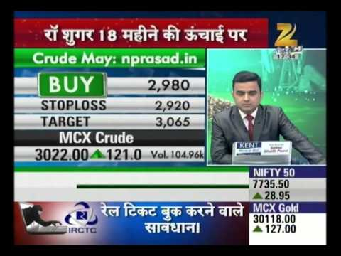 Commodity market statistics : Mandi Live