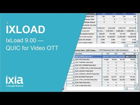 IxLoad 9.00 - QUIC For OTT Video
