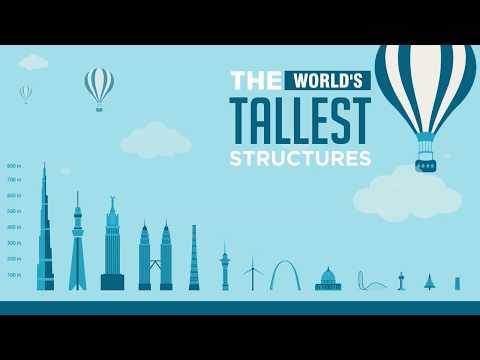 Tallest Structures animated infographics