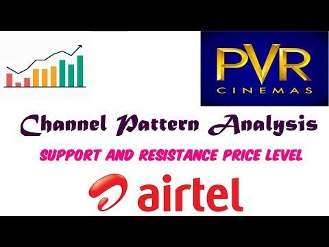 PVR and Bharti Airtel Stock Price Analysis | Advanced Technical Analysis