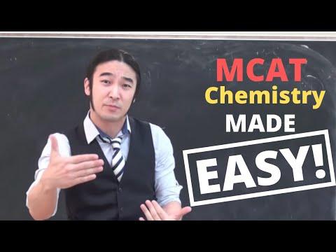 MCAT Demo (pH,