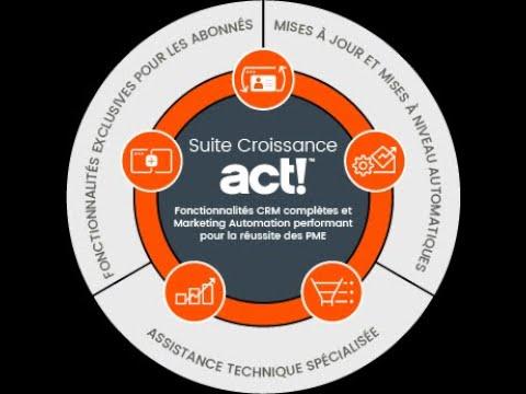 Présentation de la nouvelle Suite Croissance Act!