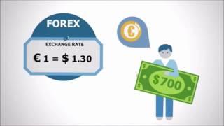 Forex ¿Qué es Forex? - Bien Explicado para Principiantes