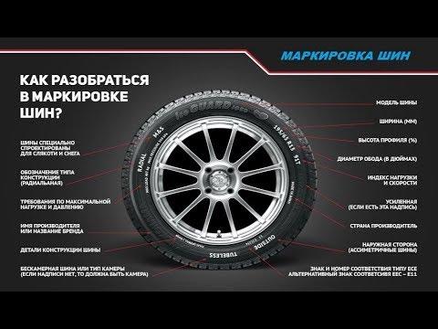 Как разобраться в маркировке автомобильных шин? Расшифровка символов на покрышках