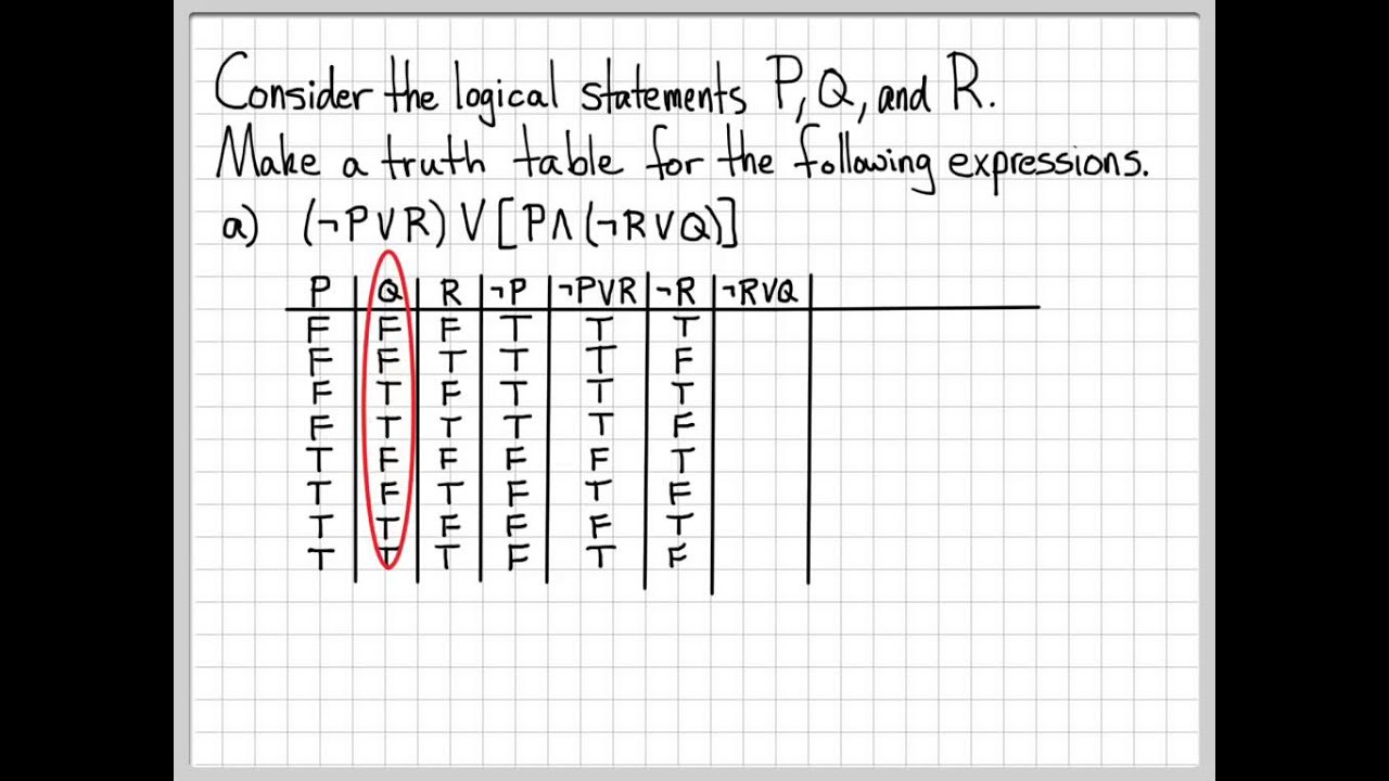 proof and problem solving truth table example 02 proof and problem solving truth table example 02