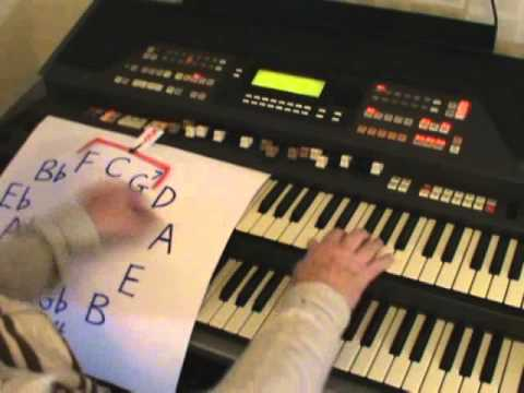 Circle Of Fifths Part Three The Three Chord Trick Youtube