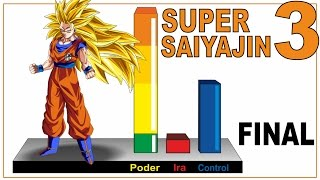 Explicación: El Secreto del Super Saiyajin 3 (completo) - Dragon Ball Super / Z