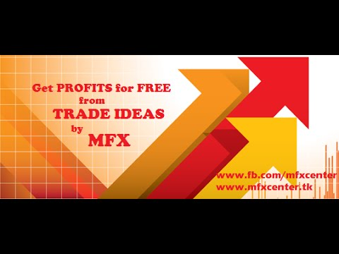Powerful forex trading strategy to trade round
