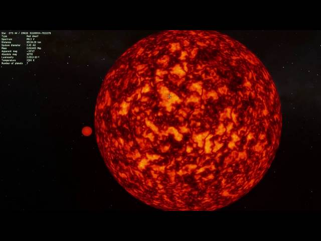 Planemo and Rogue Planets using Space Engine