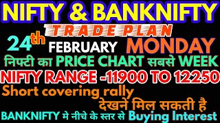 Bank Nifty & Nifty tomorrow 24th FEBRUARY 2020 Daily Chart Analysis - Option Chain Analysis