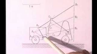 Module 7 Lecture 1 Kinematics Of Machines