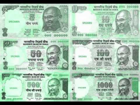 Indian Rupee Symbol Youtube