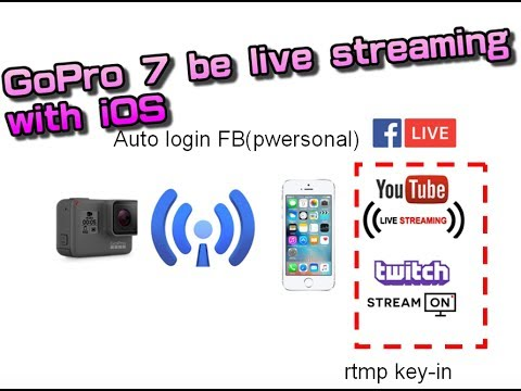 How to use GOPRO HERO 7 black be Facebook live streaming and settings with iOS