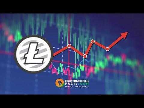 📈 Análise Litecoin [LTC/USD] - 16/07/2018