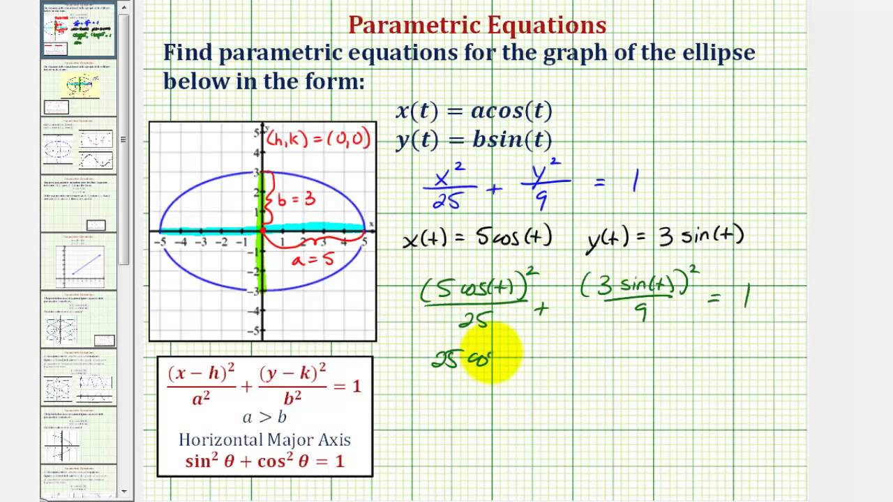 Ex Find Parametric Equations For Ellipse Using Sine And Cosine From