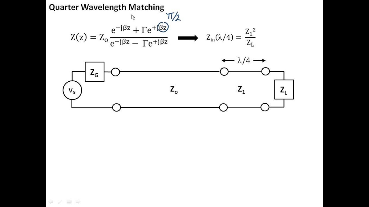 1 12 Quarter Wavelength Matching Youtube Used This Schematic From Matt As It The Same Transformer I Had