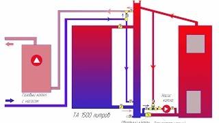 Обвязка пиролизного котла, теплоаккумулятор  .ч1  Tying pyrolysis boiler, heat accumulator(Обвязка пиролизного котла, теплоаккумулятор, гидрострелка газовый котел. Схема соединения с термостатиче..., 2015-06-27T15:24:50.000Z)