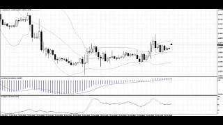 Утренний анализ рынка Форекс на 27 октября 2014 (видео AForex)