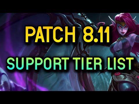 8.11 PATCH SUPPORT TIER LIST  - League of Legends thumbnail