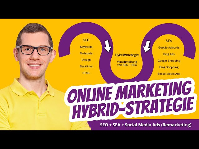 Online Marketing wie es wirklich funktioniert!🥇  Unsere Hybrid-Strategie SEO, SEA, Social Media Ads