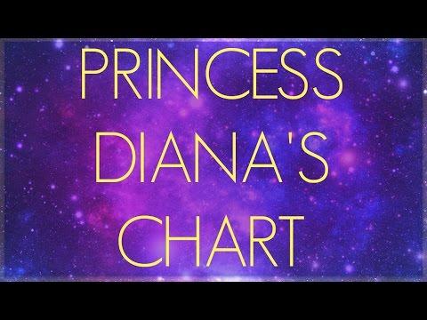 EPQ - An Astrological Report on Princess Diana
