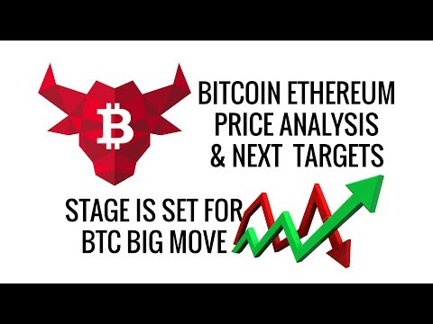 BREAKING NEWS - Stage Is Set For BTC Big Move. Bitcoin Ethereum Price Analysis, TA & Next Targets.