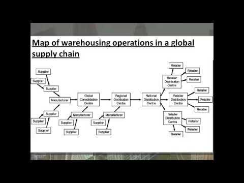 Warehouse & Materials Management Part 1