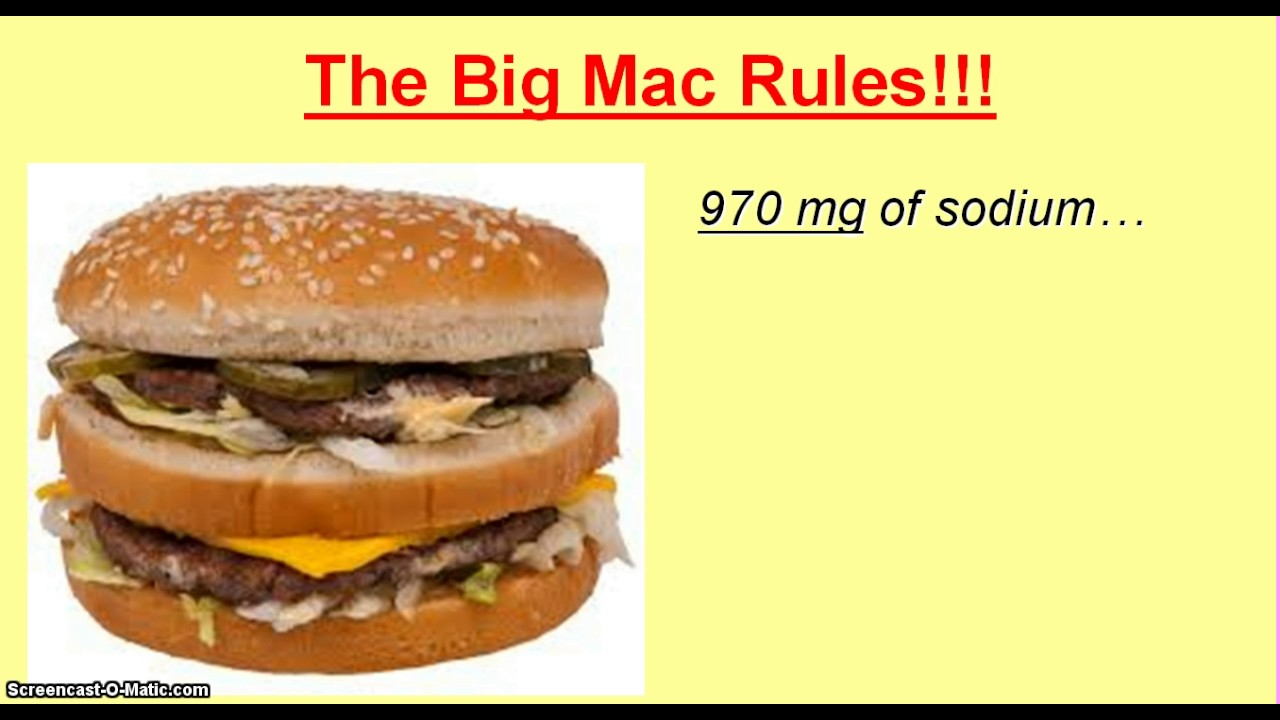 How Many Grams Of Fat Are In A Big Mac ??? - YouTube