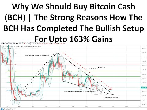 Why We Should Buy Bitcoin Cash (BCH) | Strong Reasons How BCH Completed Bullish Setup For Upto 163%