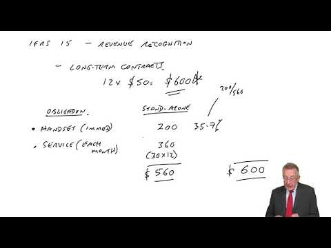 IFRS 15 Revenue Recognition - ACCA Financial Accounting (FA)