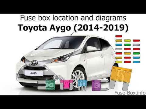 [DIAGRAM_4PO]  Fuse box location and diagrams: Toyota Aygo (2014-2019) - YouTube | 2016 Toyota Inside Fuse Box |  | YouTube