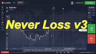 Best Indicators For Binary Options Trading #Never Loss v3#